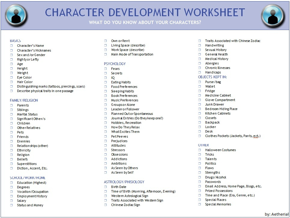 And Character Development Writing